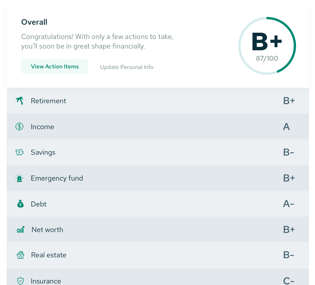 A sample screenshot of a free personal finance report card, showing a grade for Retirement, Income, Savings, Emergency Fund, Debt, Net Worth, Real Estate, and Insurance.