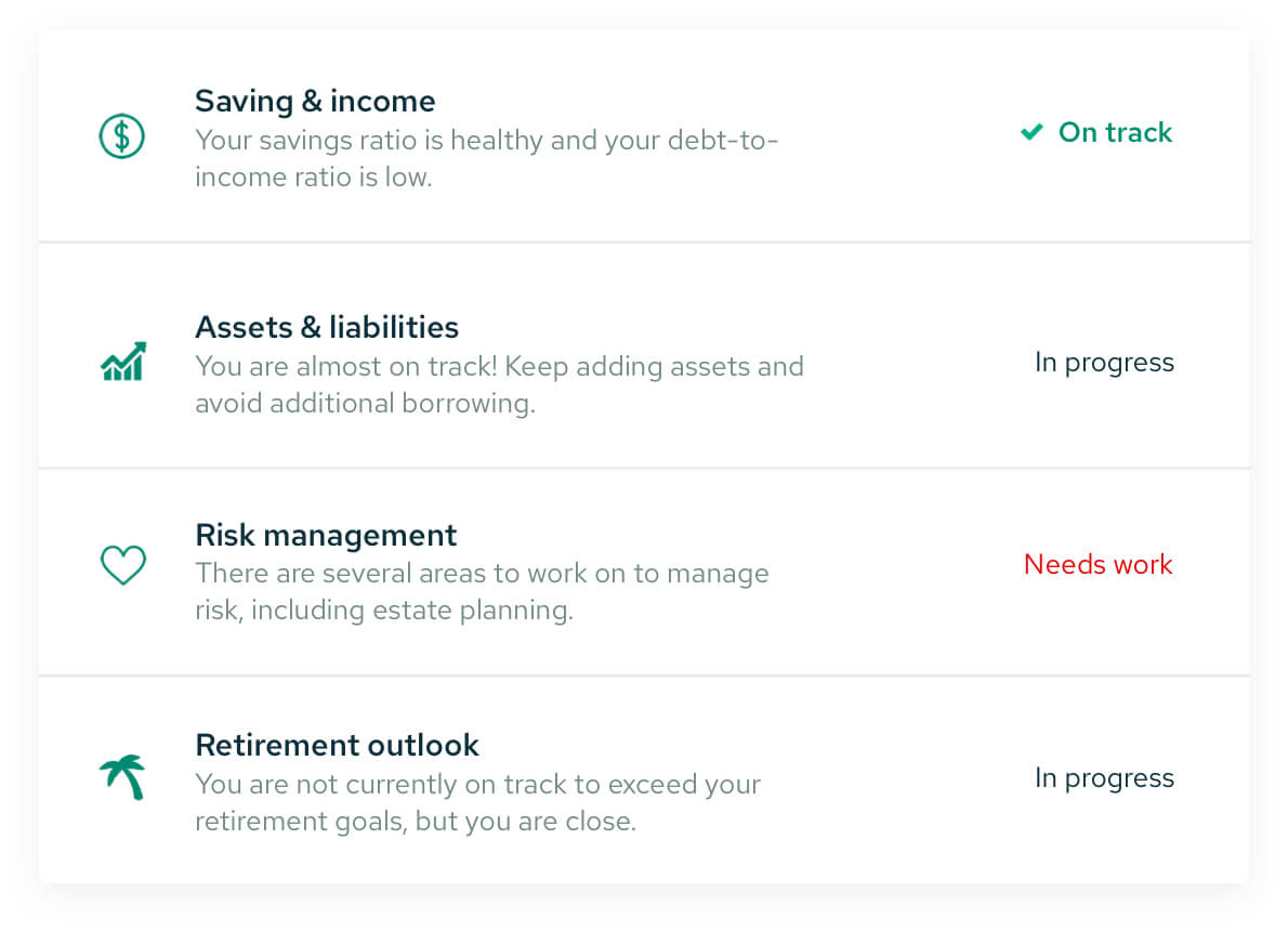 A sample screenshot of a free financial plan cover page, showing progress on savings & income, assets & liabilities, risk management, and retirement outlook.