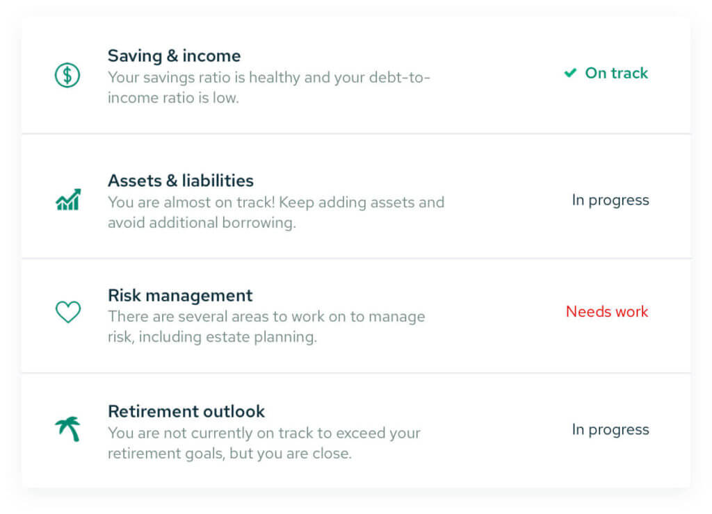 Free financial plan example from Savology
