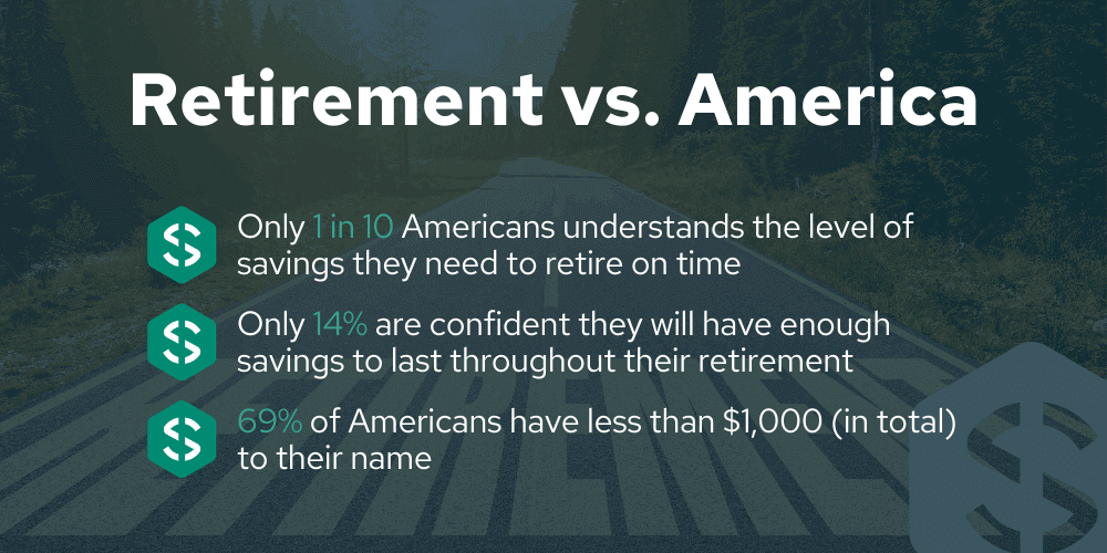 Retirement vs. America - How much money do you need to retire on time - Savology free financial planning - Improve your financial security in 5 minutes