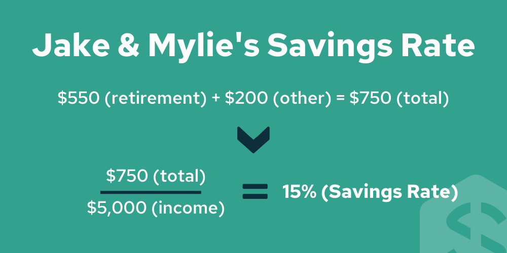 Savings rate calculation - an example of how to calculate your savings rate - Savology free financial planning