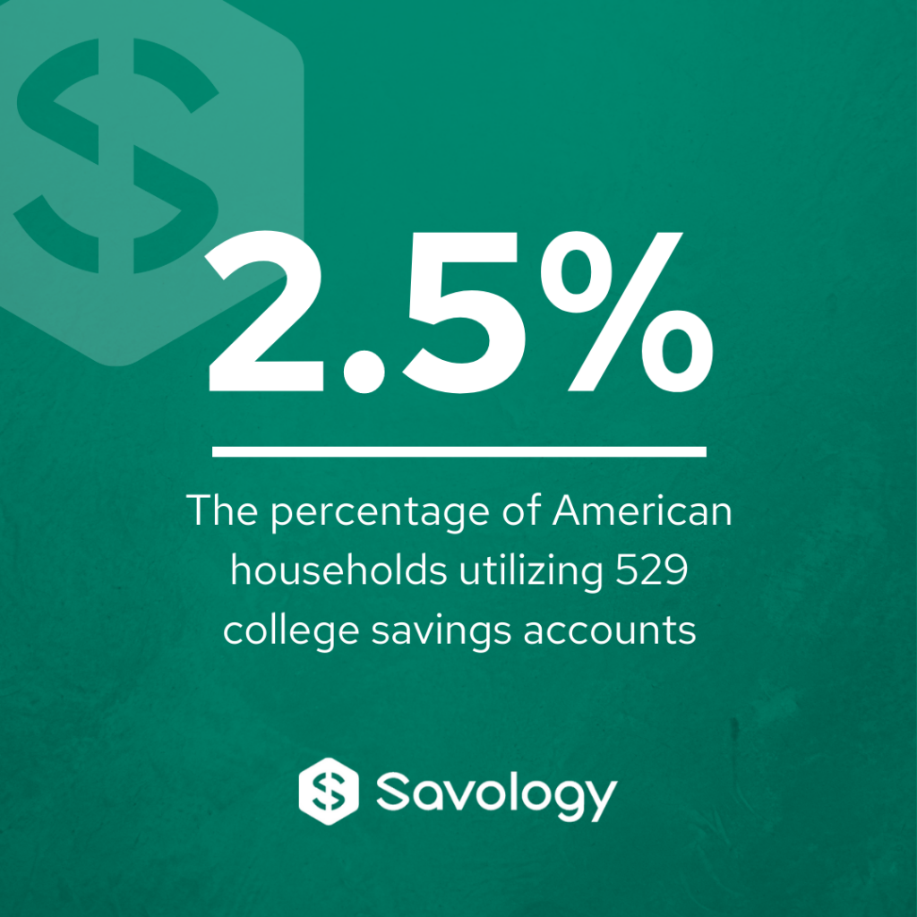 Savology - Instagram - stats - 529 plans.png