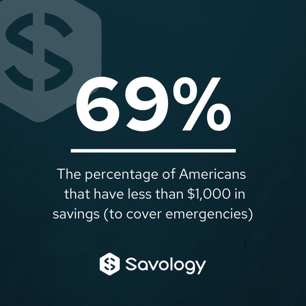 Savology - Instagram - stats - 69 percent.png