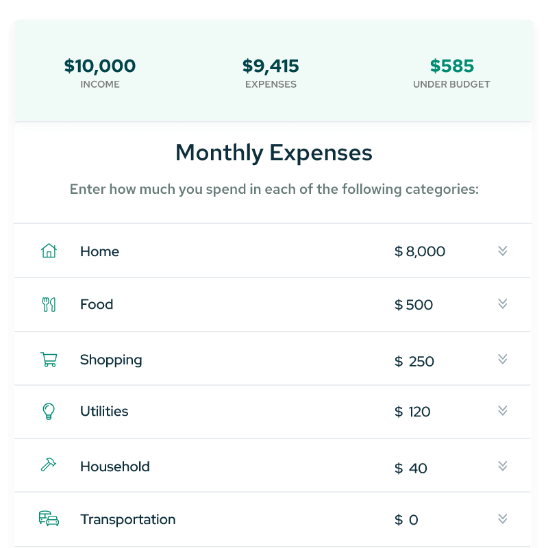 Savology Monthly Budget Calculator - Start Budgeting Today